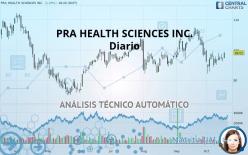 PRA HEALTH SCIENCES INC. - 每日