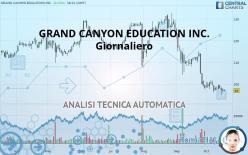 GRAND CANYON EDUCATION INC. - 每日