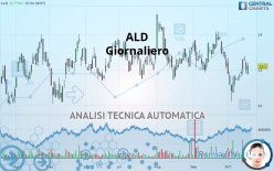 ALD - Giornaliero