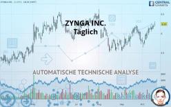 ZYNGA INC. - 每日