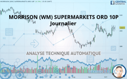 MORRISON (WM) SUPERMARKETS ORD 10P - Ежедневно
