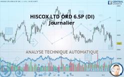 HISCOX LTD ORD 6.5P (DI) - Ежедневно
