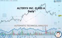 ALTERYX INC. CLASS A - Täglich