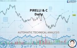 PIRELLI & C - Täglich