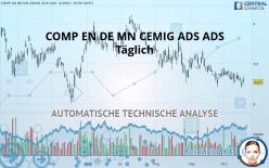COMP EN DE MN CEMIG ADS ADS - Täglich