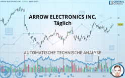 ARROW ELECTRONICS INC. - Täglich