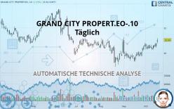 GRAND CITY PROPERT.EO-.10 - Täglich