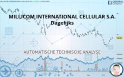 MILLICOM INTERNATIONAL CELLULAR S.A. - 每日