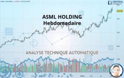 ASML HOLDING - Wekelijks