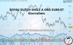 ROYAL DUTCH SHELL A ORD EUR0.07 - Ежедневно