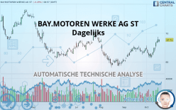 BAY.MOTOREN WERKE AG ST - Dagelijks