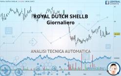 ROYAL DUTCH SHELLB - Giornaliero