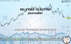 RELX ORD 14 51/116P - Ежедневно