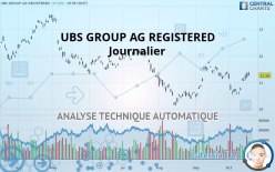 UBS GROUP AG REGISTERED - Giornaliero
