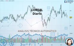 LOREAL - Diario