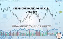DEUTSCHE BANK AG NA O.N. - Giornaliero