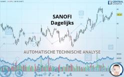 SANOFI - Dagelijks