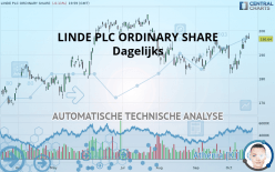 LINDE PLC ORDINARY SHARE - Giornaliero