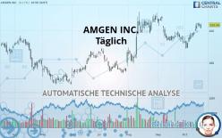 AMGEN INC. - Giornaliero