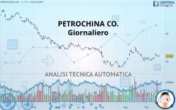 PETROCHINA CO. - Giornaliero