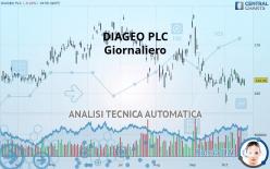 DIAGEO PLC - Giornaliero