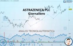 ASTRAZENECA PLC - Giornaliero