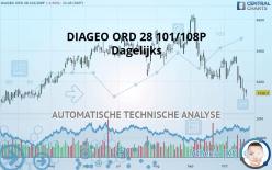 DIAGEO ORD 28 101/108P - Ежедневно