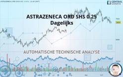 ASTRAZENECA ORD SHS 0.25 - Ежедневно