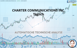 CHARTER COMMUNICATIONS INC. - Ежедневно