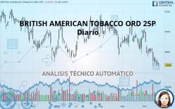 BRITISH AMERICAN TOBACCO ORD 25P - Ежедневно