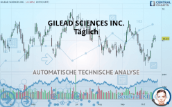 GILEAD SCIENCES INC. - Ежедневно