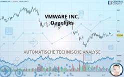 VMWARE INC. - Journalier