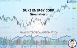 DUKE ENERGY CORP. - Giornaliero