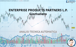 ENTERPRISE PRODUCTS PARTNERS L.P. - Giornaliero
