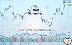 AXA - Diário