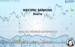 WESTPAC BANKING - Diário