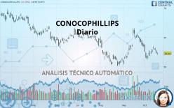 CONOCOPHILLIPS - Diário