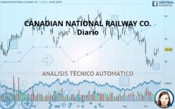 CANADIAN NATIONAL RAILWAY CO. - Diário