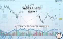 VALE S.A.  ADS - Diário