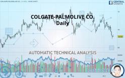 COLGATE-PALMOLIVE CO. - Diário