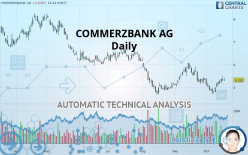 COMMERZBANK AG - Daily