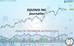 EQUINIX INC. - Journalier