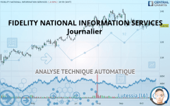 FIDELITY NATIONAL INFORMATION SERVICES - Journalier