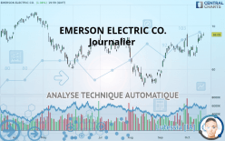 EMERSON ELECTRIC CO. - Journalier