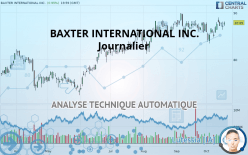 BAXTER INTERNATIONAL INC. - Journalier