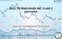 DELL TECHNOLOGIES INC. CLASS C - Journalier