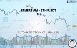 ETHEREUM - ETH/USDT - 1 час