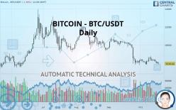 BITCOIN - BTC/USDT - Diário