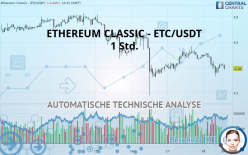 ETHEREUM CLASSIC - ETC/USDT - 1H