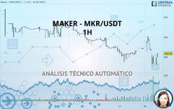 MAKER - MKR/USDT - 1H